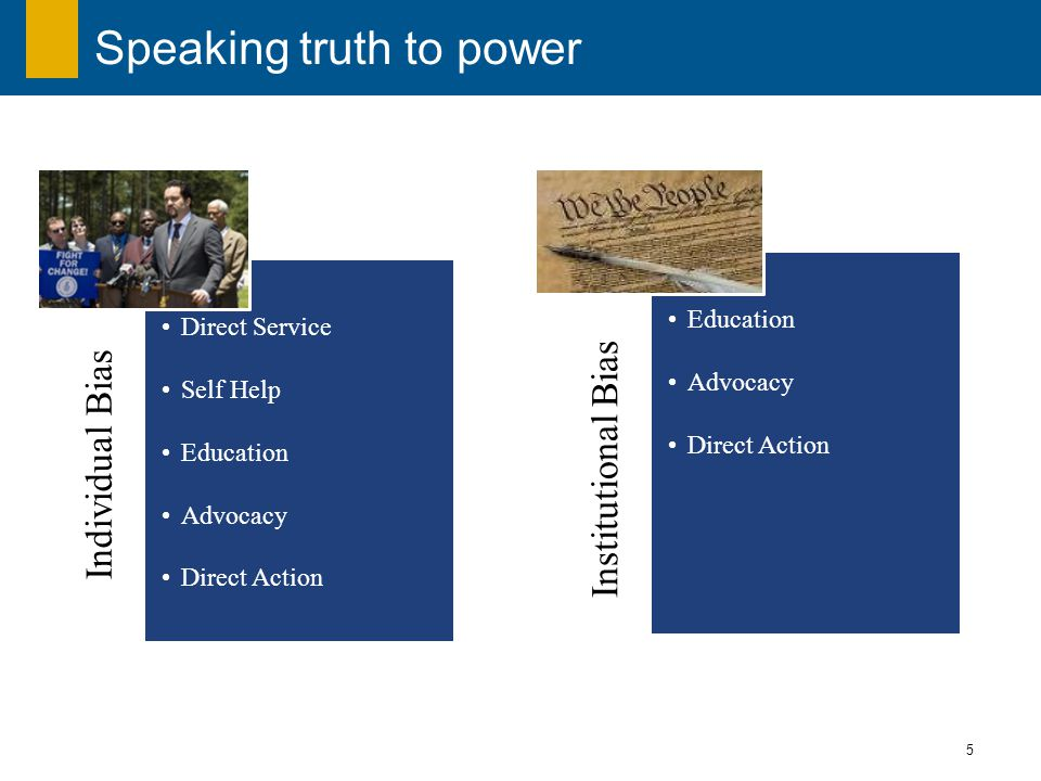 5 Speaking truth to power Individual Bias Direct Service Self Help Education Advocacy Direct Action Institutional Bias Education Advocacy Direct Action