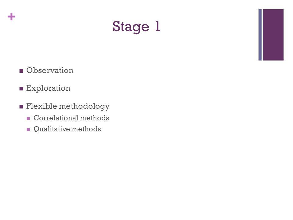 + Stage 1 Observation Exploration Flexible methodology Correlational methods Qualitative methods