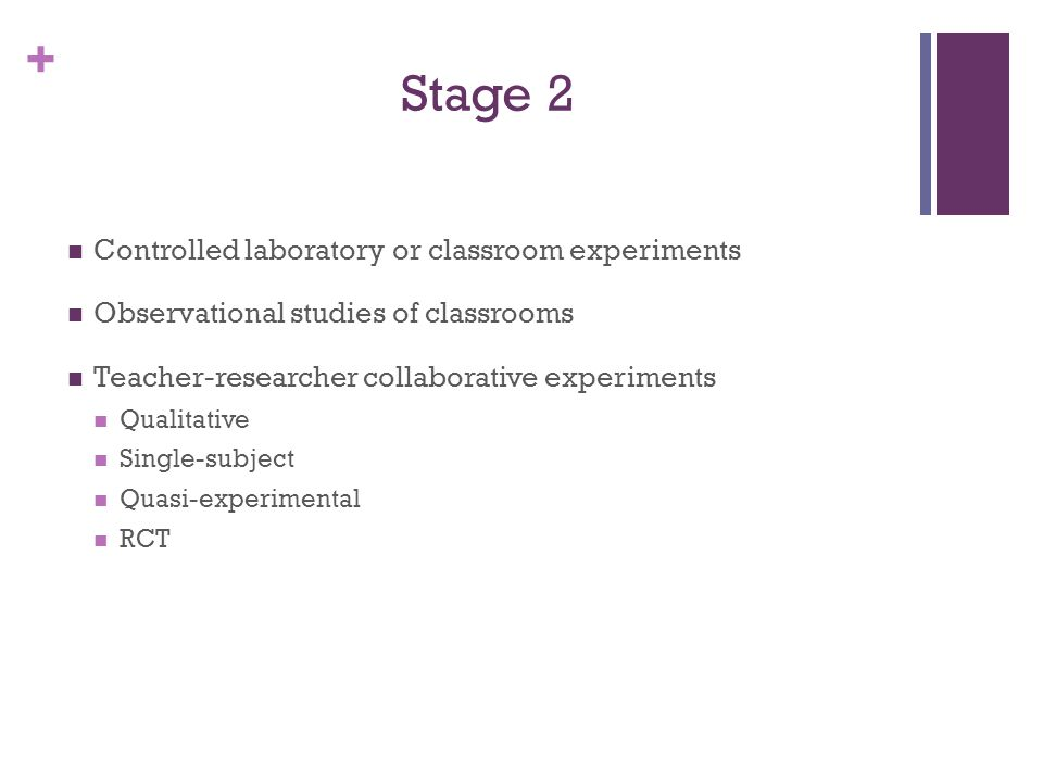 + Stage 2 Controlled laboratory or classroom experiments Observational studies of classrooms Teacher-researcher collaborative experiments Qualitative Single-subject Quasi-experimental RCT