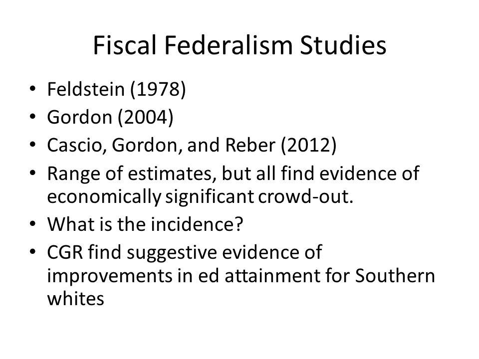 Fiscal Federalism Studies Feldstein (1978) Gordon (2004) Cascio, Gordon, and Reber (2012) Range of estimates, but all find evidence of economically si