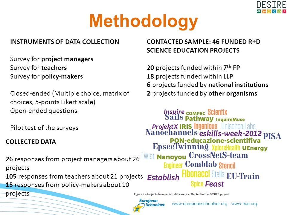www.europeanschoolnet.org - www.eun.org Methodology INSTRUMENTS OF DATA COLLECTION Survey for project managers Survey for teachers Survey for policy-makers Closed-ended (Multiple choice, matrix of choices, 5-points Likert scale) Open-ended questions Pilot test of the surveys CONTACTED SAMPLE: 46 FUNDED R+D SCIENCE EDUCATION PROJECTS 20 projects funded within 7 th FP 18 projects funded within LLP 6 projects funded by national institutions 2 projects funded by other organisms COLLECTED DATA 26 responses from project managers about 26 projects 105 responses from teachers about 21 projects 15 responses from policy-makers about 10 projects