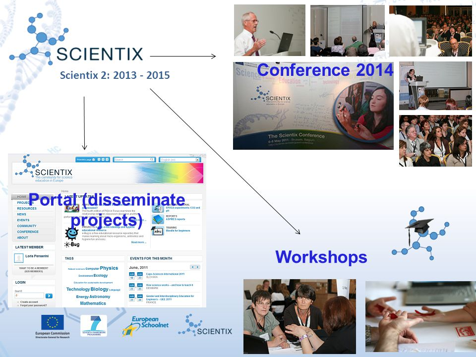 Conference 2014 Workshops Portal (disseminate projects) Scientix 2: 2013 - 2015