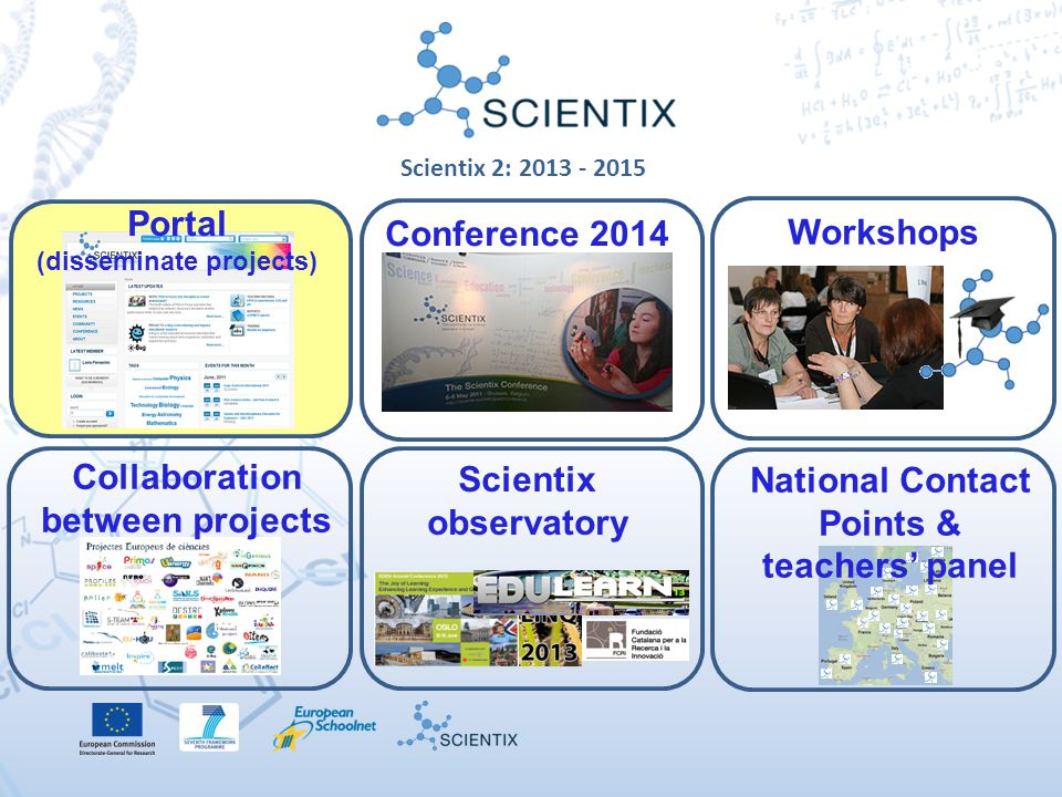 Scientix 2: 2013 - 2015 Conference 2014 Portal (disseminate projects) Workshops Scientix observatory Collaboration between projects National Contact Points & teachers panel