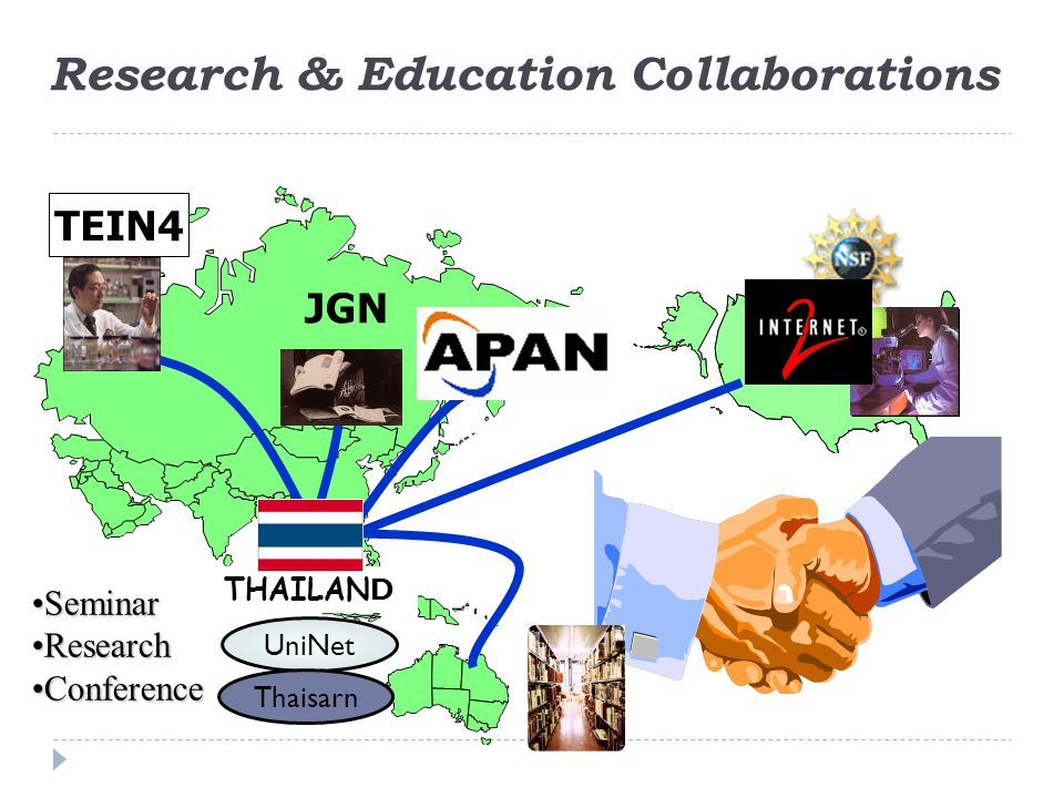 Research & Education Collaborations UniNet SeminarSeminar ResearchResearch ConferenceConference THAILAN D TEIN4 Thaisarn JGN