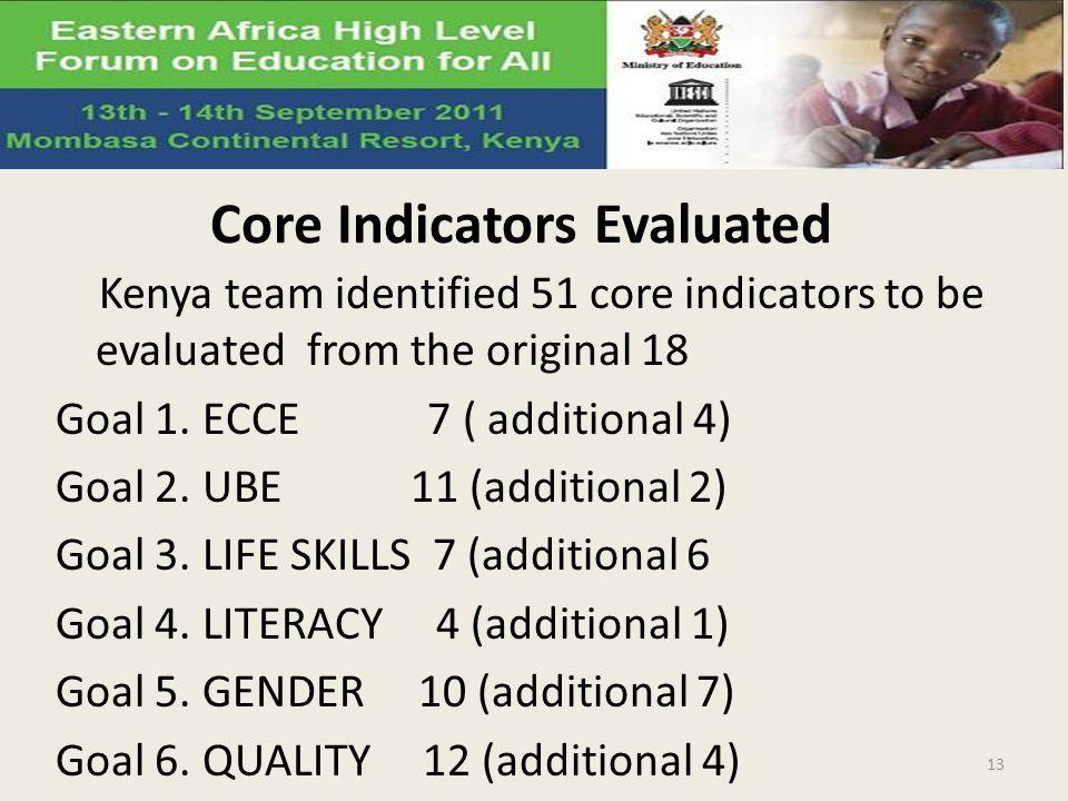 Core Indicators Evaluated Kenya team identified 51 core indicators to be evaluated from the original 18 Goal 1. ECCE 7 ( additional 4) Goal 2. UBE 11
