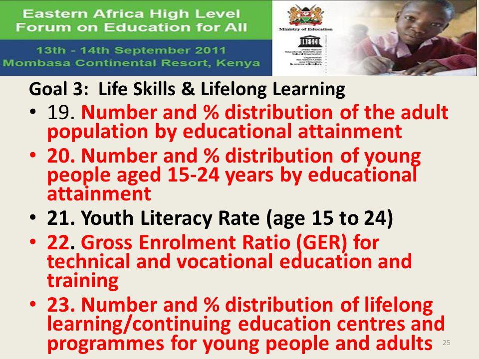 Goal 3: Life Skills & Lifelong Learning 19.