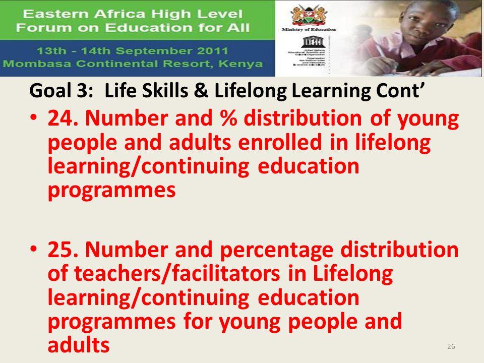 Goal 3: Life Skills & Lifelong Learning Cont 24.