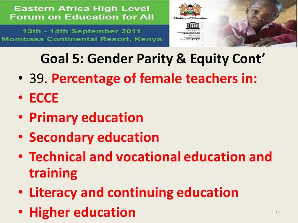 Goal 5: Gender Parity & Equity Cont 39.