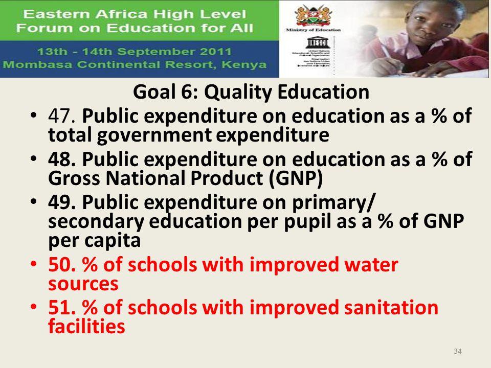 Goal 6: Quality Education 47.