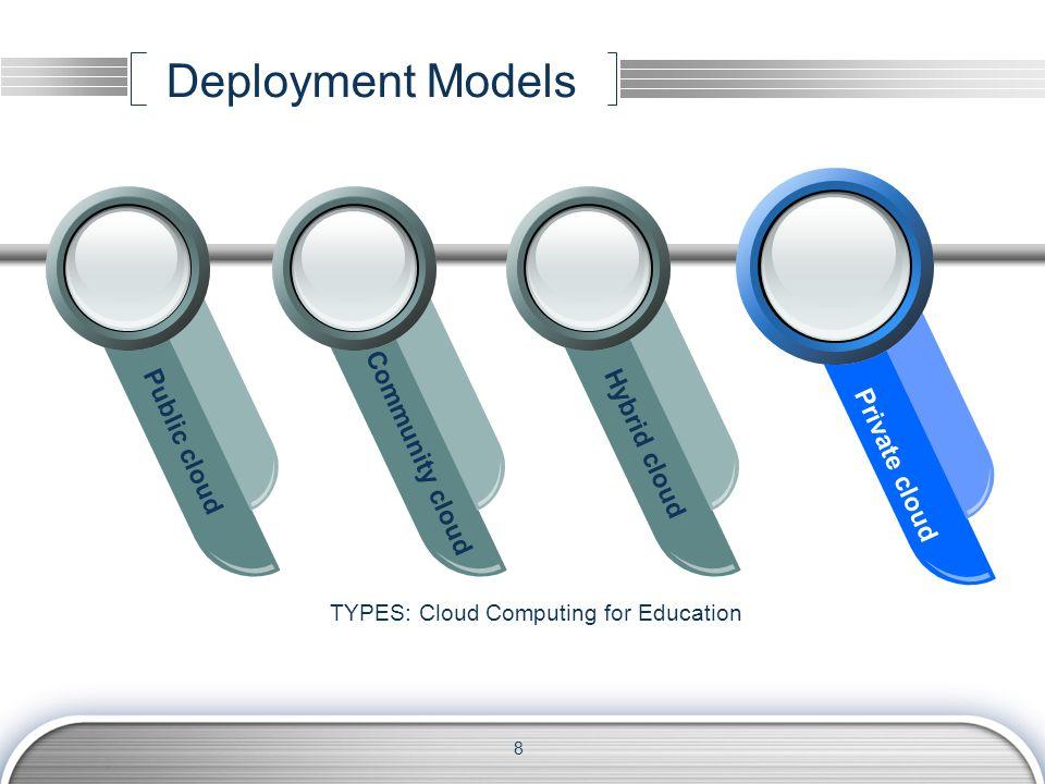 Deployment Models Public cloud Community cloud Hybrid cloud Private cloud TYPES: Cloud Computing for Education 8