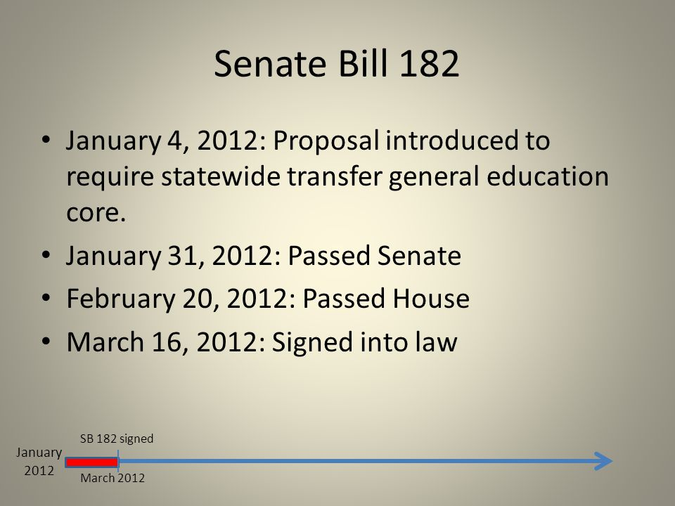 Senate Bill 182 January 4, 2012: Proposal introduced to require statewide transfer general education core.