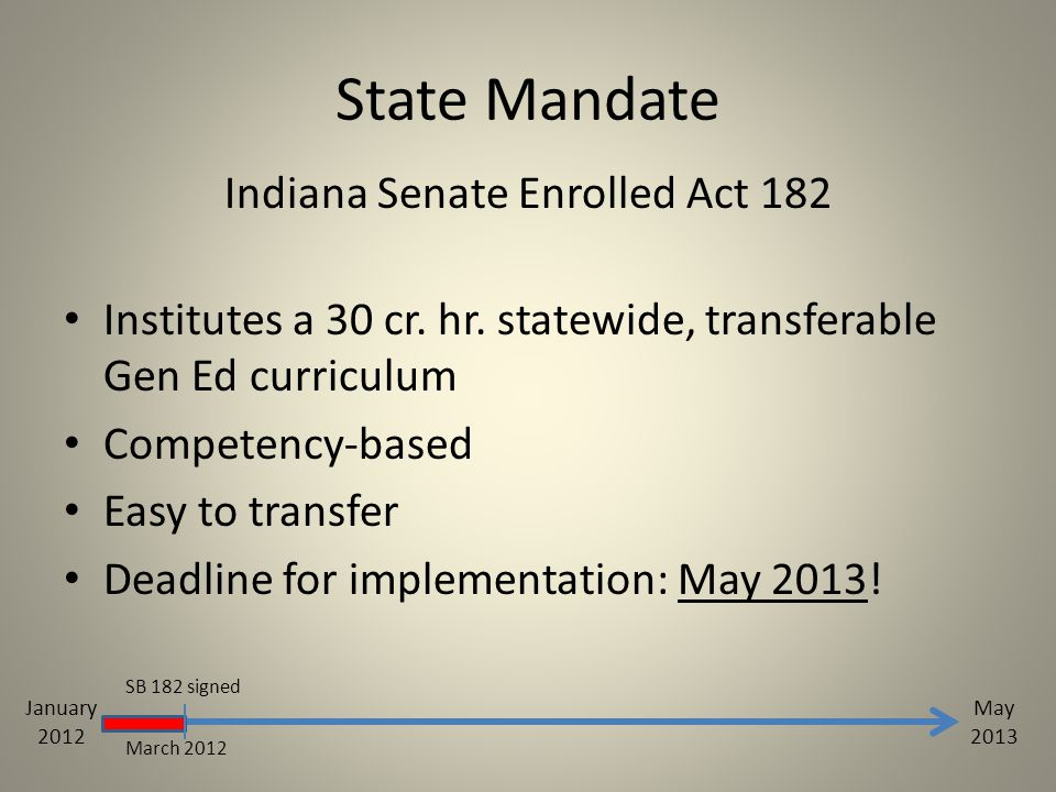 State Mandate Indiana Senate Enrolled Act 182 Institutes a 30 cr. hr. statewide, transferable Gen Ed curriculum Competency-based Easy to transfer Dead