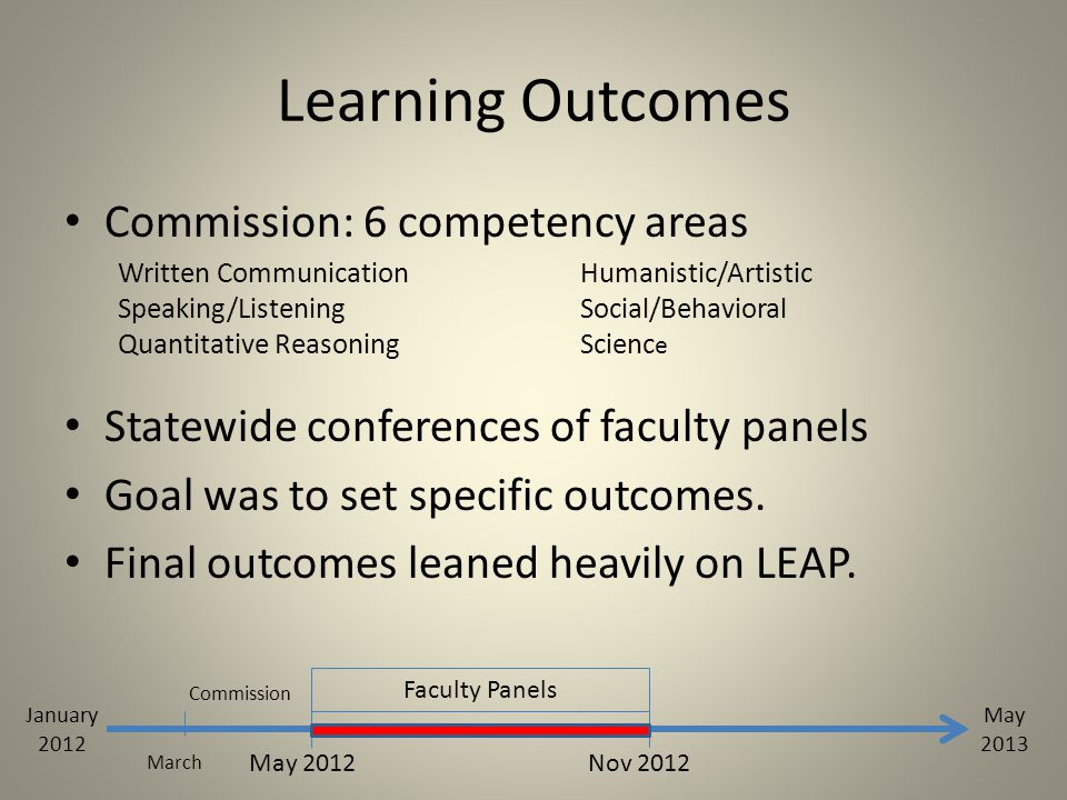 Learning Outcomes Commission: 6 competency areas Statewide conferences of faculty panels Goal was to set specific outcomes.