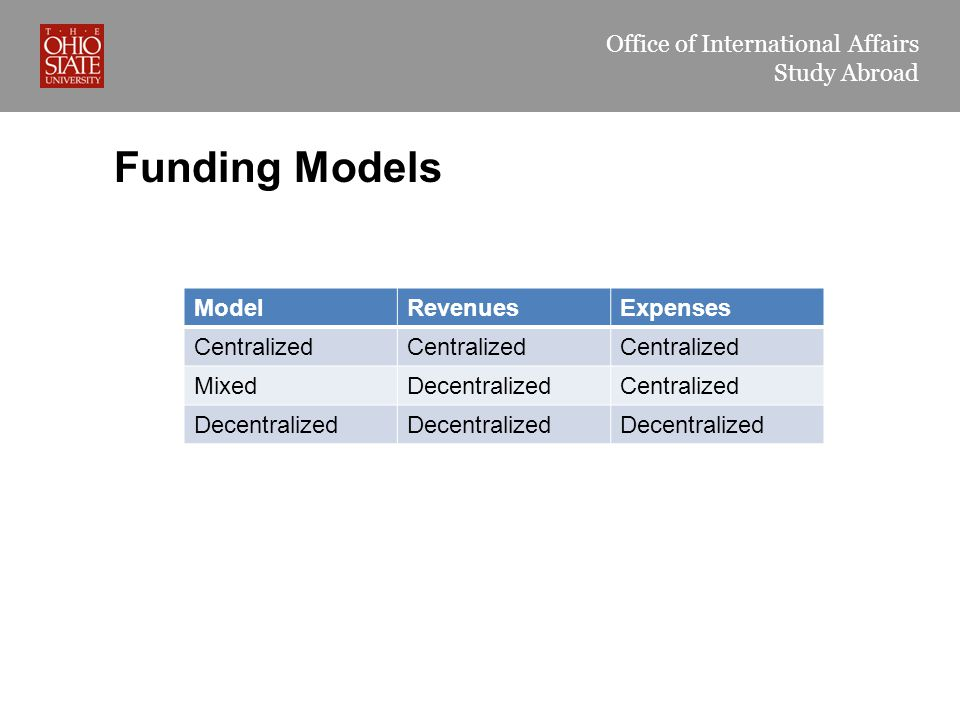 Office of International Affairs Study Abroad Funding Models ModelRevenuesExpenses Centralized MixedDecentralizedCentralized Decentralized