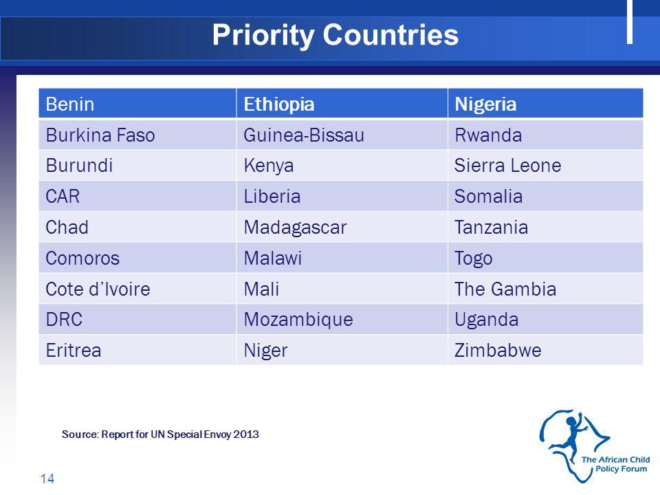 14 Priority Countries BeninEthiopiaNigeria Burkina FasoGuinea-BissauRwanda BurundiKenyaSierra Leone CARLiberiaSomalia ChadMadagascarTanzania ComorosMalawiTogo Cote dIvoireMaliThe Gambia DRCMozambiqueUganda EritreaNigerZimbabwe Source: Report for UN Special Envoy 2013