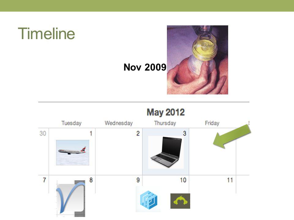 Timeline Nov 2009
