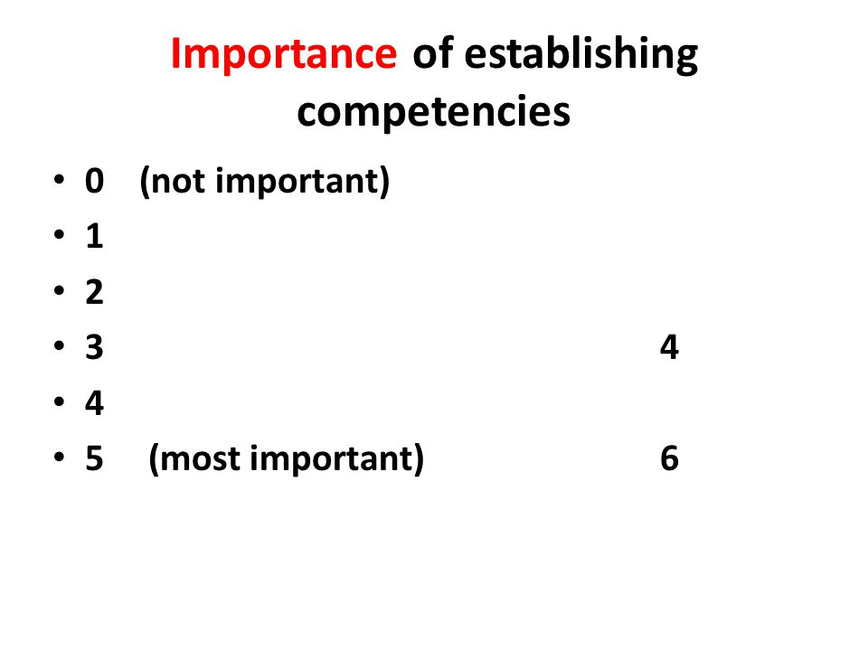 Importance of establishing competencies 0(not important) 1 2 34 4 5 (most important)6