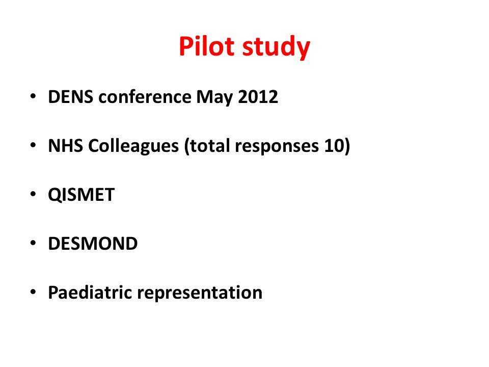 Pilot study DENS conference May 2012 NHS Colleagues (total responses 10) QISMET DESMOND Paediatric representation