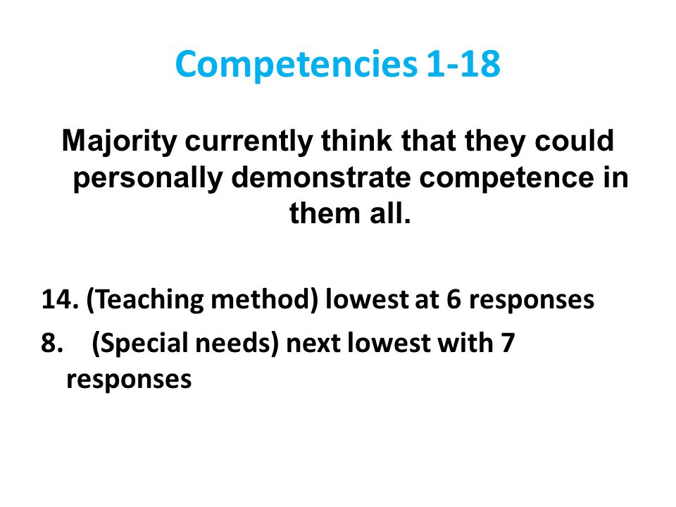 Competencies and own professional development 3.(Barriers to self management) 9 responses 4.