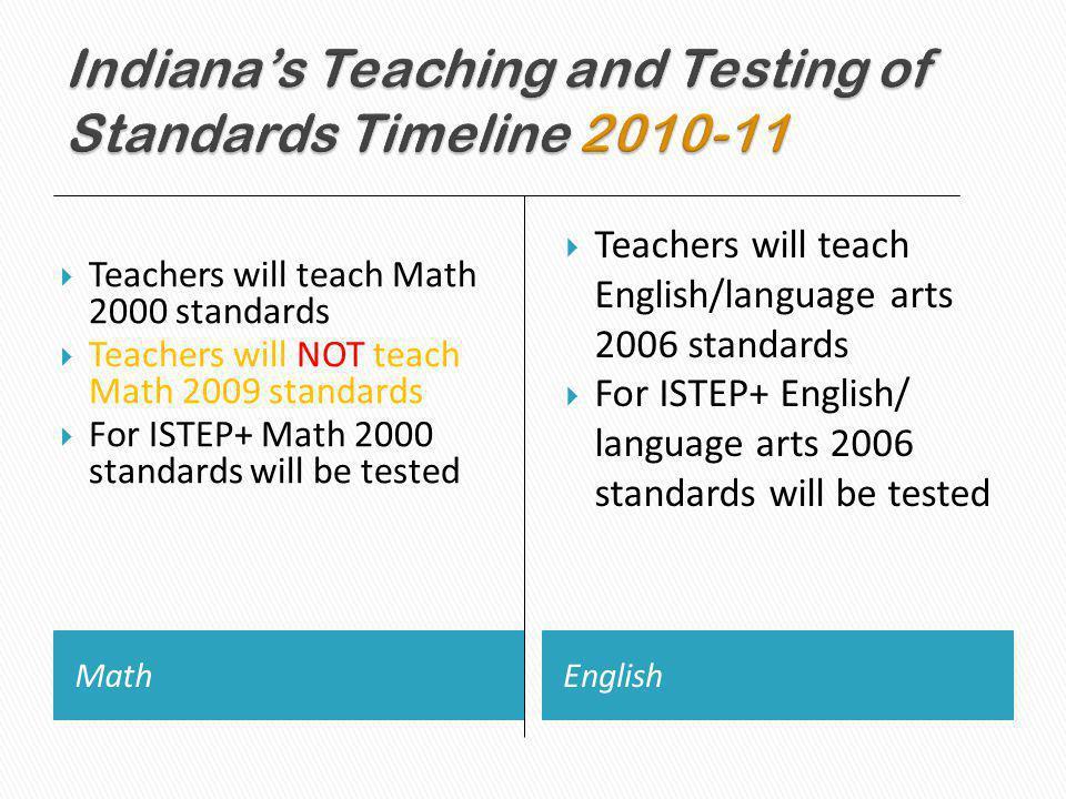 Math Teachers will teach Math 2000 standards Teachers will NOT teach Math 2009 standards For ISTEP+ Math 2000 standards will be tested English Teachers will teach English/language arts 2006 standards For ISTEP+ English/ language arts 2006 standards will be tested