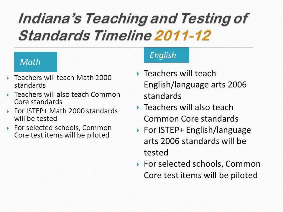 Math Teachers will teach Math 2000 standards Teachers will also teach Common Core standards For ISTEP+ Math 2000 standards will be tested For selected