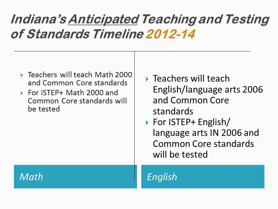 Math Teachers will teach Math 2000 and Common Core standards For ISTEP+ Math 2000 and Common Core standards will be tested English Teachers will teach English/language arts 2006 and Common Core standards For ISTEP+ English/ language arts IN 2006 and Common Core standards will be tested