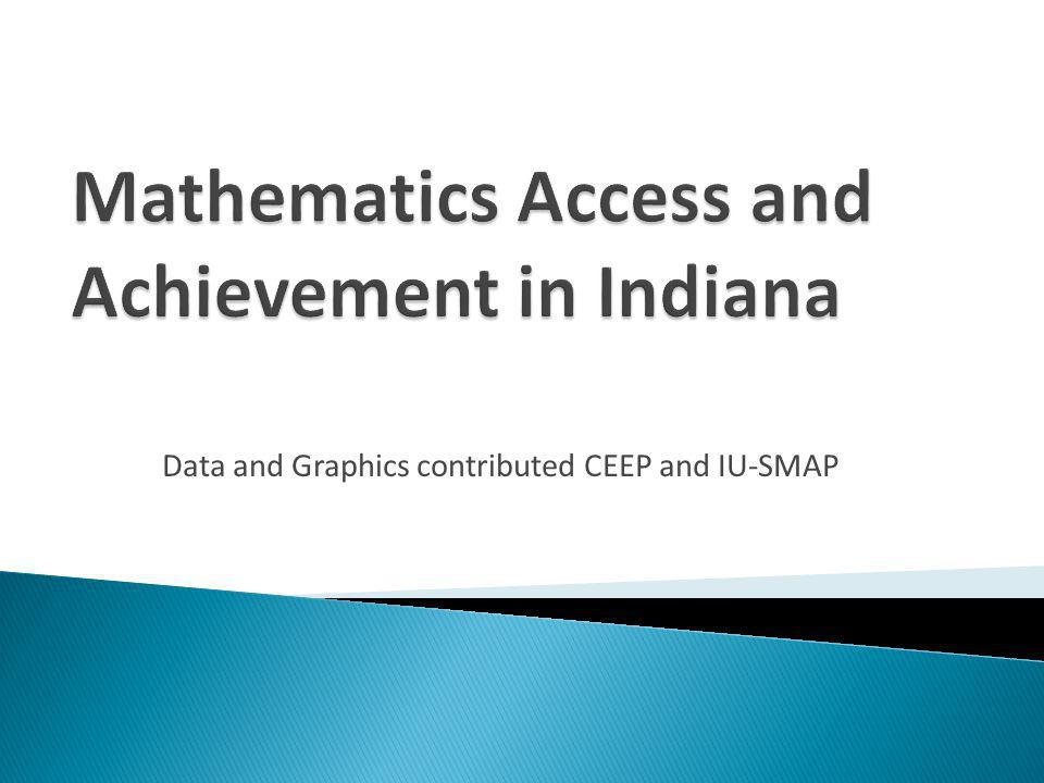 Data and Graphics contributed CEEP and IU-SMAP