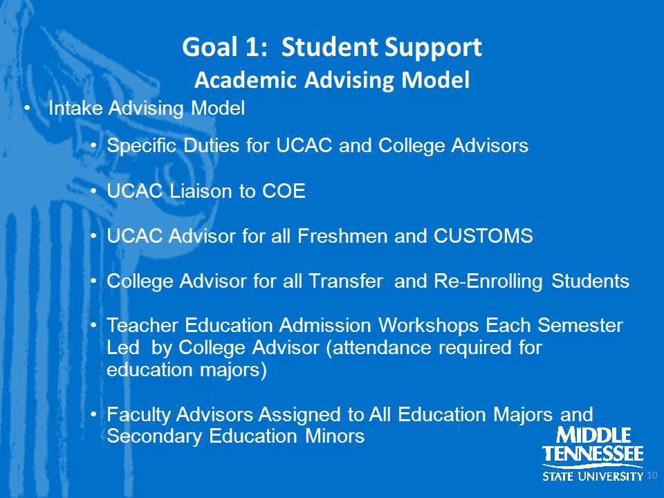 Goal 1: Student Support Academic Advising Model Intake Advising Model Specific Duties for UCAC and College Advisors UCAC Liaison to COE UCAC Advisor for all Freshmen and CUSTOMS College Advisor for all Transfer and Re-Enrolling Students Teacher Education Admission Workshops Each Semester Led by College Advisor (attendance required for education majors) Faculty Advisors Assigned to All Education Majors and Secondary Education Minors 10