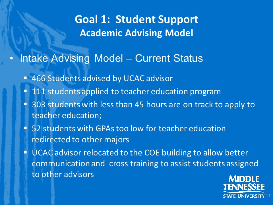 Goal 1: Student Support Academic Advising Model Intake Advising Model – Current Status 466 Students advised by UCAC advisor 111 students applied to teacher education program 303 students with less than 45 hours are on track to apply to teacher education; 52 students with GPAs too low for teacher education redirected to other majors UCAC advisor relocated to the COE building to allow better communication and cross training to assist students assigned to other advisors 11
