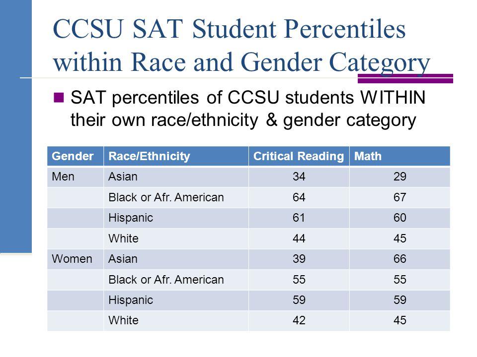 CCSU SAT Student Percentiles within Race and Gender Category SAT percentiles of CCSU students WITHIN their own race/ethnicity & gender category GenderRace/EthnicityCritical ReadingMath MenAsian3429 Black or Afr.