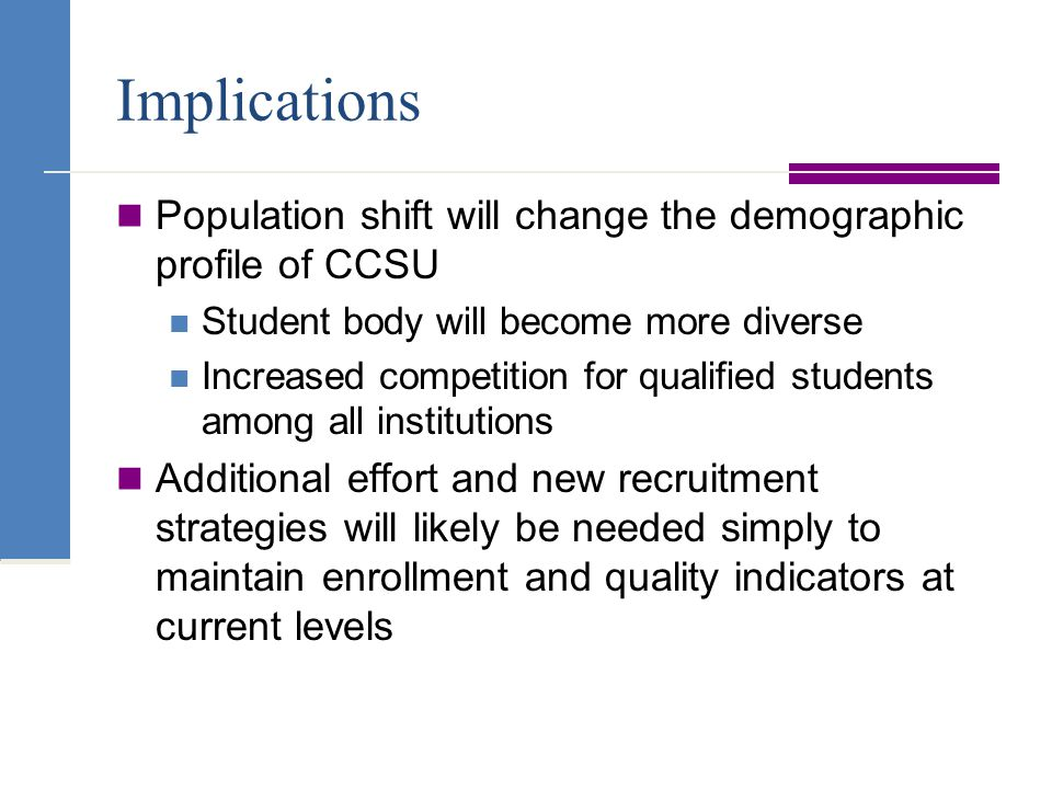 Implications Population shift will change the demographic profile of CCSU Student body will become more diverse Increased competition for qualified students among all institutions Additional effort and new recruitment strategies will likely be needed simply to maintain enrollment and quality indicators at current levels