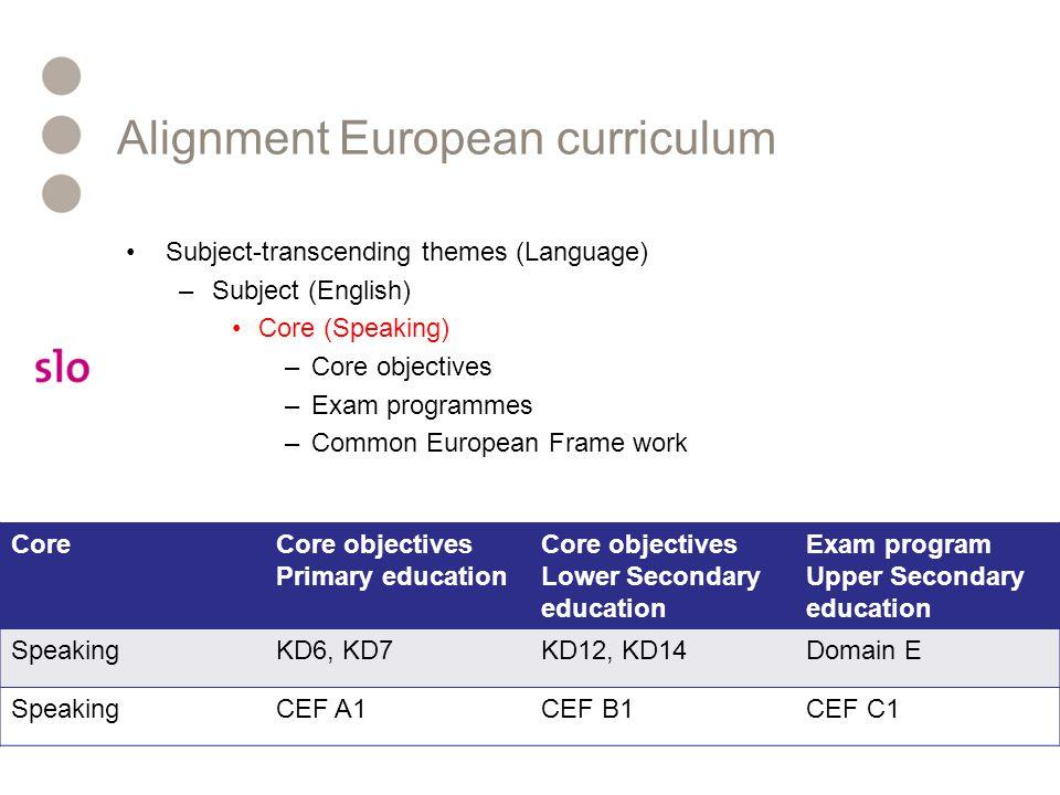 Alignment European curriculum Subject-transcending themes (Language) –Subject (English) Core (Speaking) –Core objectives –Exam programmes –Common Euro