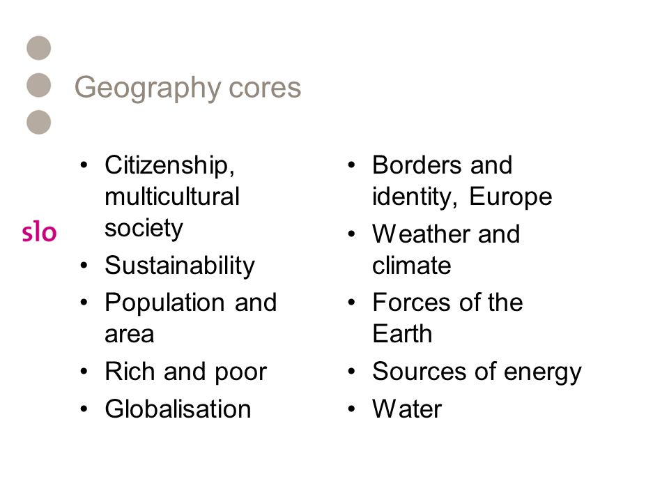 Geography cores Citizenship, multicultural society Sustainability Population and area Rich and poor Globalisation Borders and identity, Europe Weather