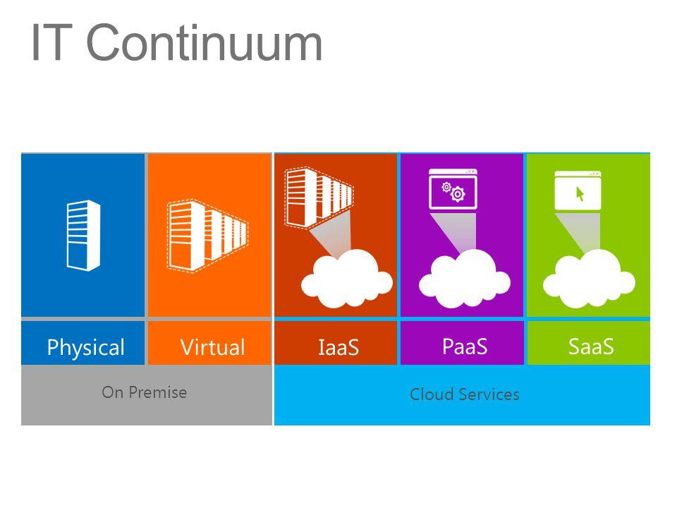 On Premise Cloud Services