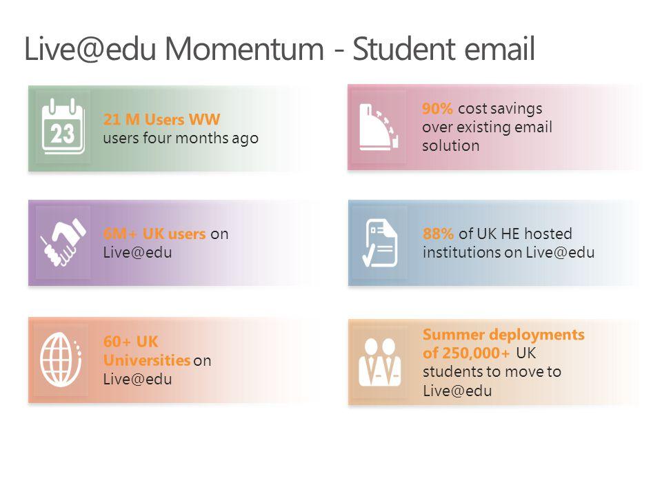 Live@edu Momentum - Student email