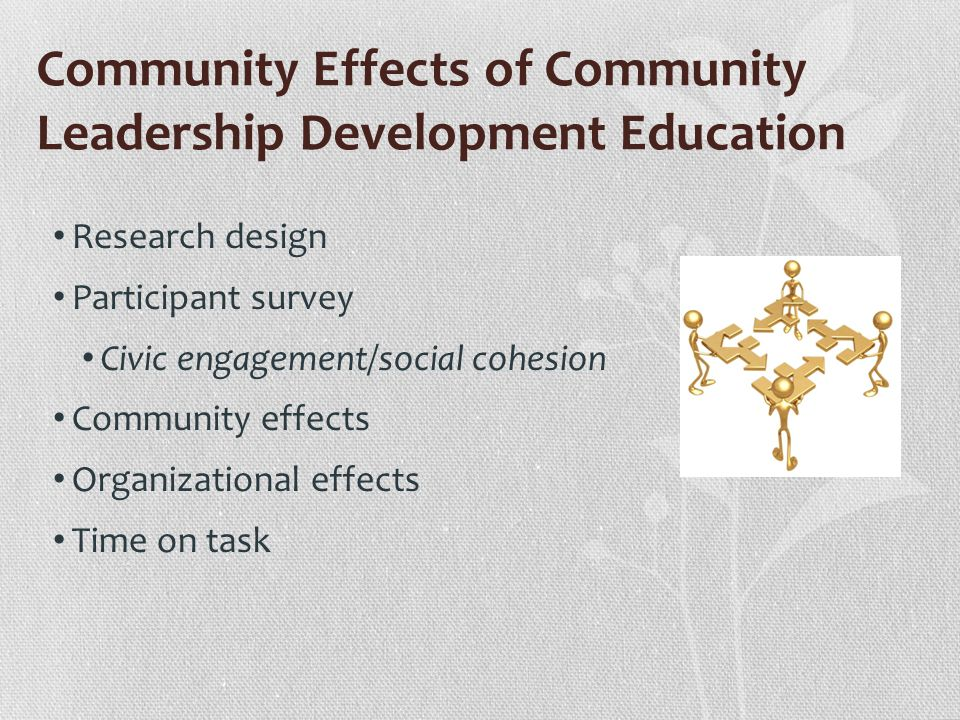 Community Effects of Community Leadership Development Education Research design Participant survey Civic engagement/social cohesion Community effects Organizational effects Time on task