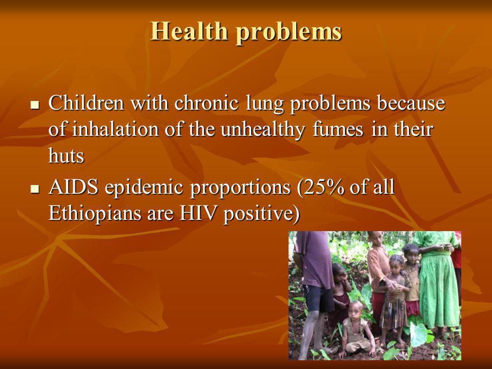 Health problems Children with chronic lung problems because of inhalation of the unhealthy fumes in their huts Children with chronic lung problems bec