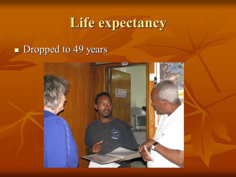 Life expectancy Dropped to 49 years Dropped to 49 years