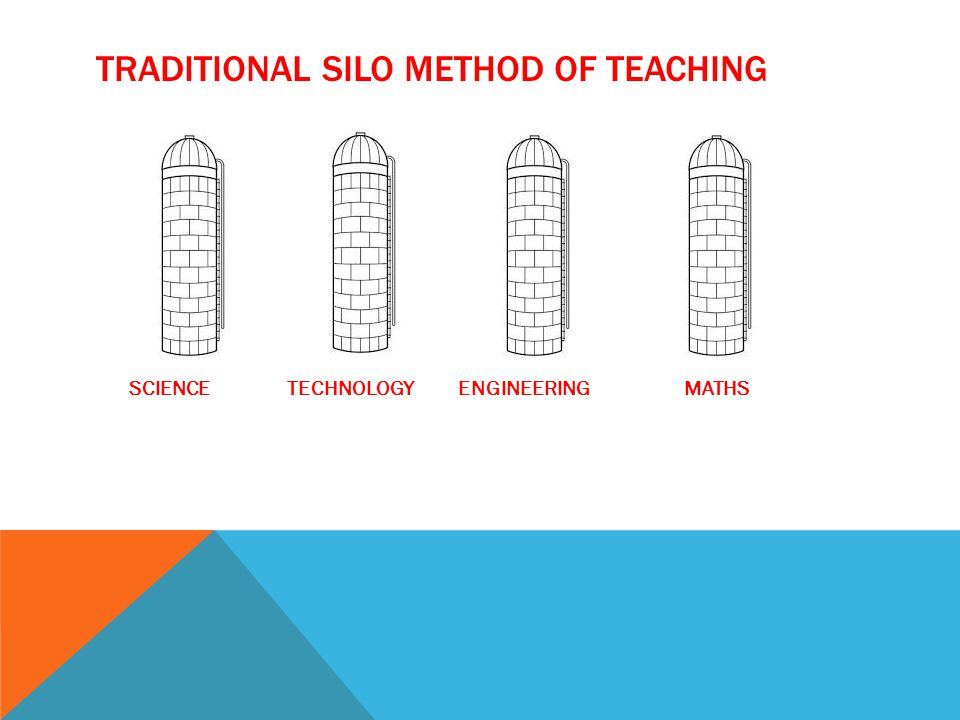 TRADITIONAL SILO METHOD OF TEACHING SCIENCE TECHNOLOGY ENGINEERING MATHS