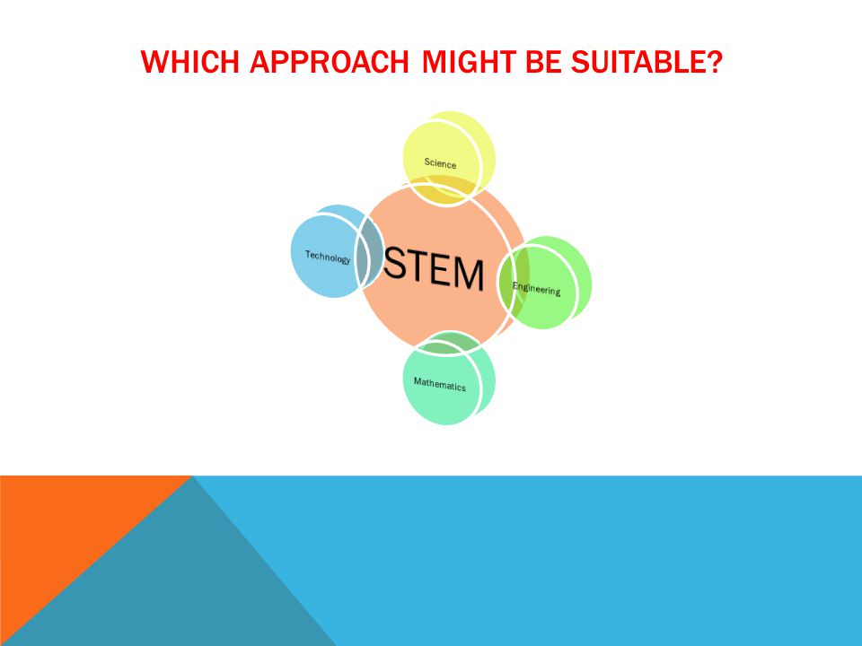 STEM EDUCATION RESEARCH CENTRE Proposed Mission Our mission is to effectively promote integration in the areas of Science, Technology, Engineering and Mathematics (STEM) within an educational context to improve childrens and young peoples confidence and competence in STEM.