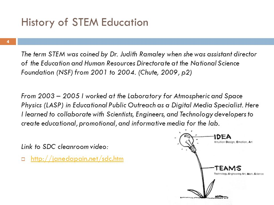 21 st century challenge: STEM Education vs.