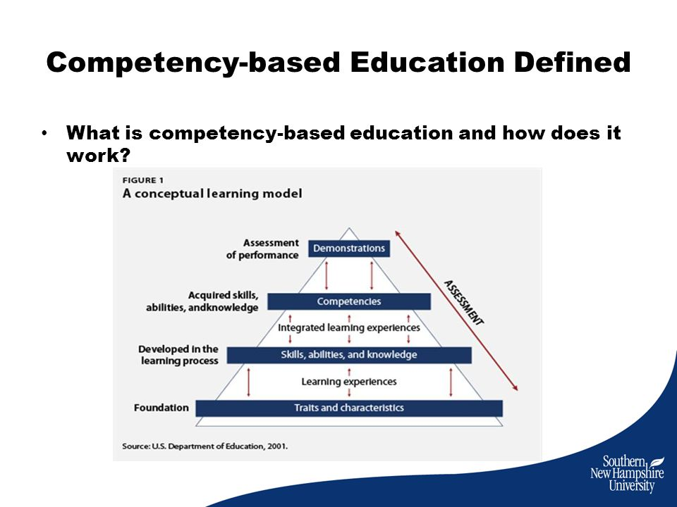 Competency-based Education Defined What is competency-based education and how does it work?