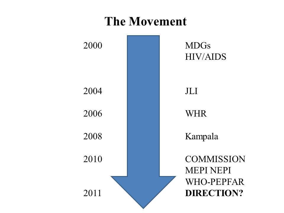 The Movement MDGs HIV/AIDS JLI WHR Kampala COMMISSION MEPI NEPI WHO-PEPFAR DIRECTION