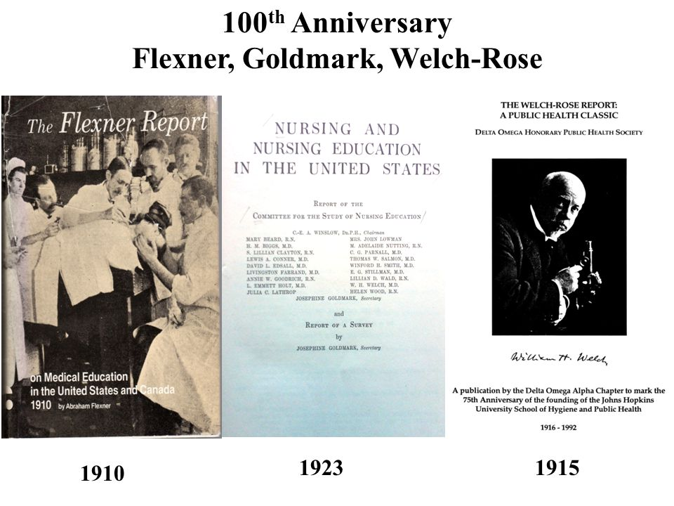 100 th Anniversary Flexner, Goldmark, Welch-Rose