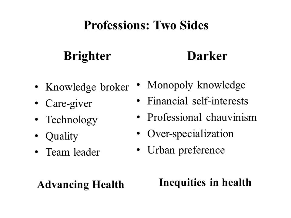 Professions: Two Sides Brighter Knowledge broker Care-giver Technology Quality Team leader Advancing Health Darker Monopoly knowledge Financial self-interests Professional chauvinism Over-specialization Urban preference Inequities in health