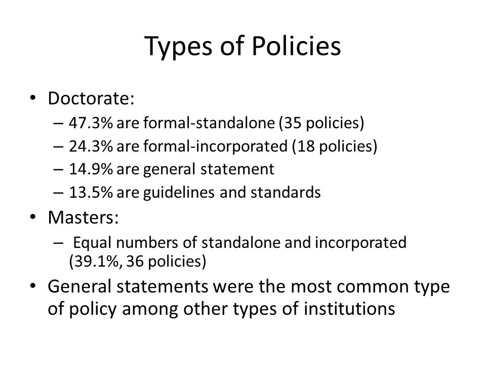 Types of Policies Doctorate: – 47.3% are formal-standalone (35 policies) – 24.3% are formal-incorporated (18 policies) – 14.9% are general statement – 13.5% are guidelines and standards Masters: – Equal numbers of standalone and incorporated (39.1%, 36 policies) General statements were the most common type of policy among other types of institutions