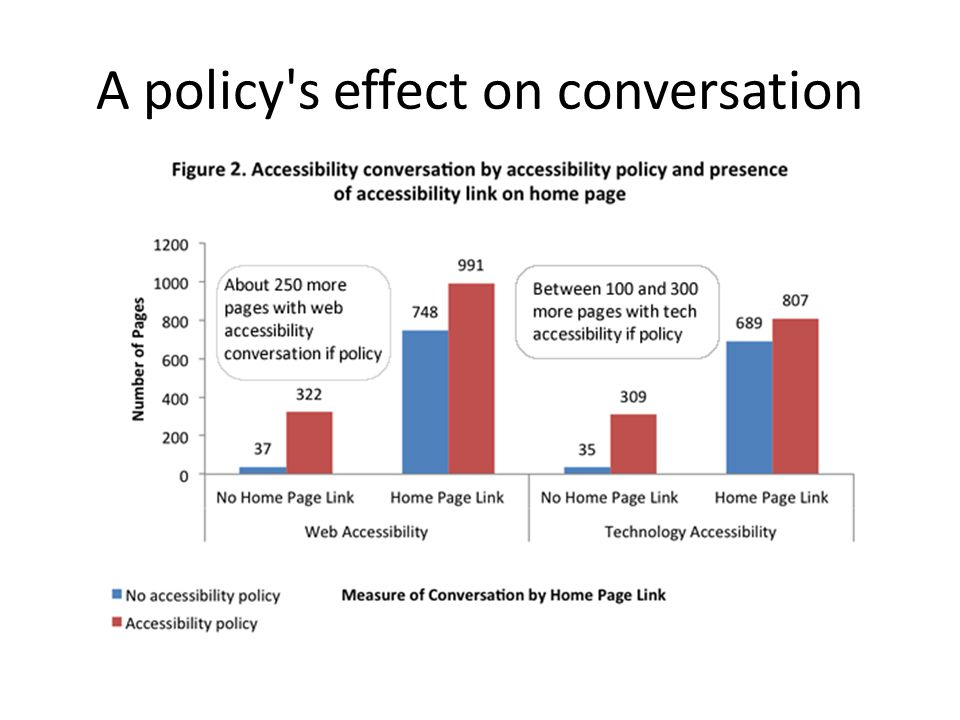 A policy's effect on conversation