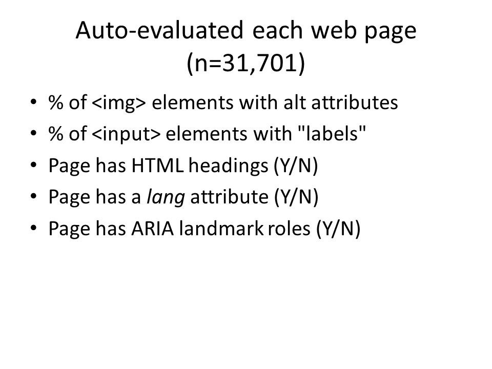 Auto-evaluated each web page (n=31,701) % of elements with alt attributes % of elements with labels Page has HTML headings (Y/N) Page has a lang attribute (Y/N) Page has ARIA landmark roles (Y/N)