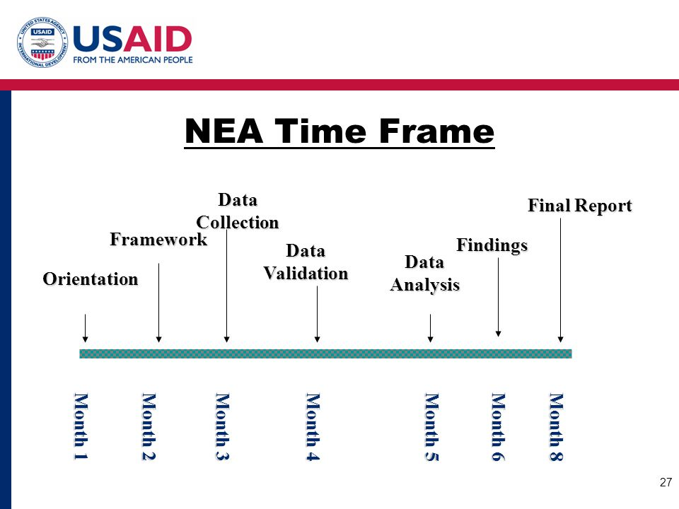 NEA Time Frame 27 Month 1 Month 2 Month 3 Month 4 Month 5 Month 6 Month 8 Orientation Final Report Findings Data Analysis Data Validation Data Collection Framework
