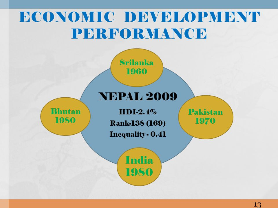 NEPAL 2009 HDI-2.4% Rank-138 (169) Inequality - 0.41 Srilanka 1960 Pakistan 1970 India 1980 Bhutan 1980 ECONOMIC DEVELOPMENT PERFORMANCE 13